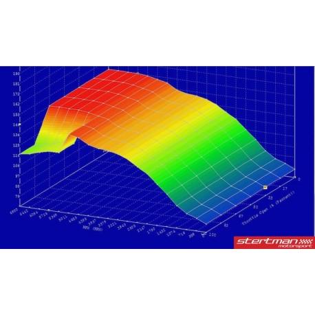 Seat Leon Cupra 5F (300hk) STM mjukvara motor för STM400 Turbo (manuell låda)