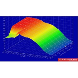 Seat Leon 1,8TFSi 5F (180hk) STM mjukvara